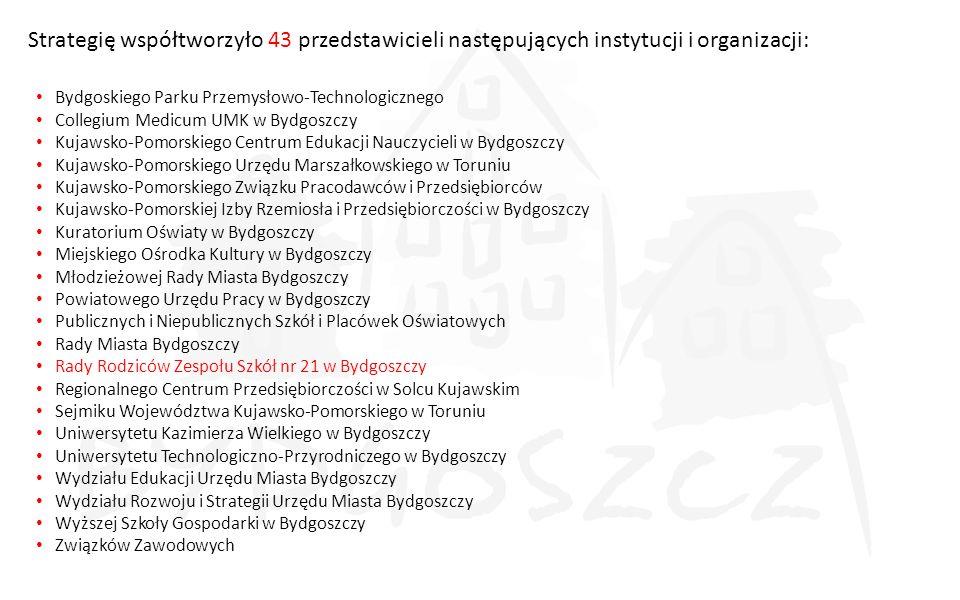 Strategię współtworzyło 43 przedstawicieli następujących instytucji i organizacji: