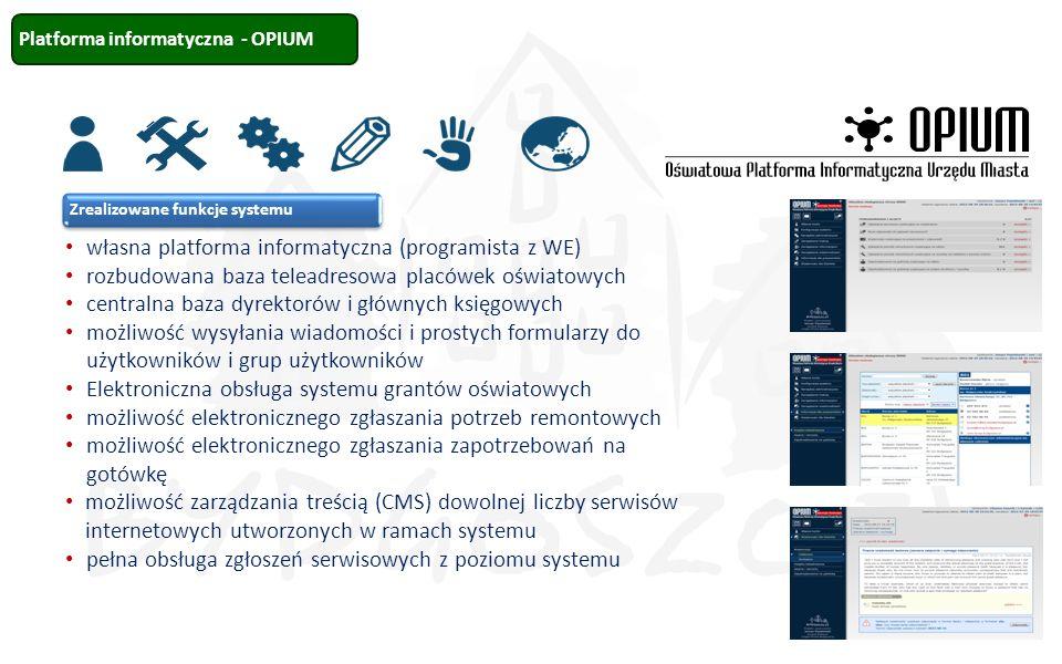 własna platforma informatyczna (programista z WE)
