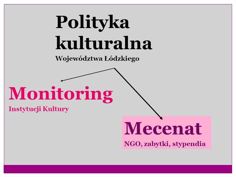 Polityka kulturalna Monitoring Mecenat Województwa Łódzkiego