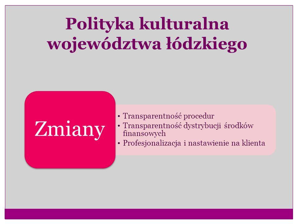 Polityka kulturalna województwa łódzkiego