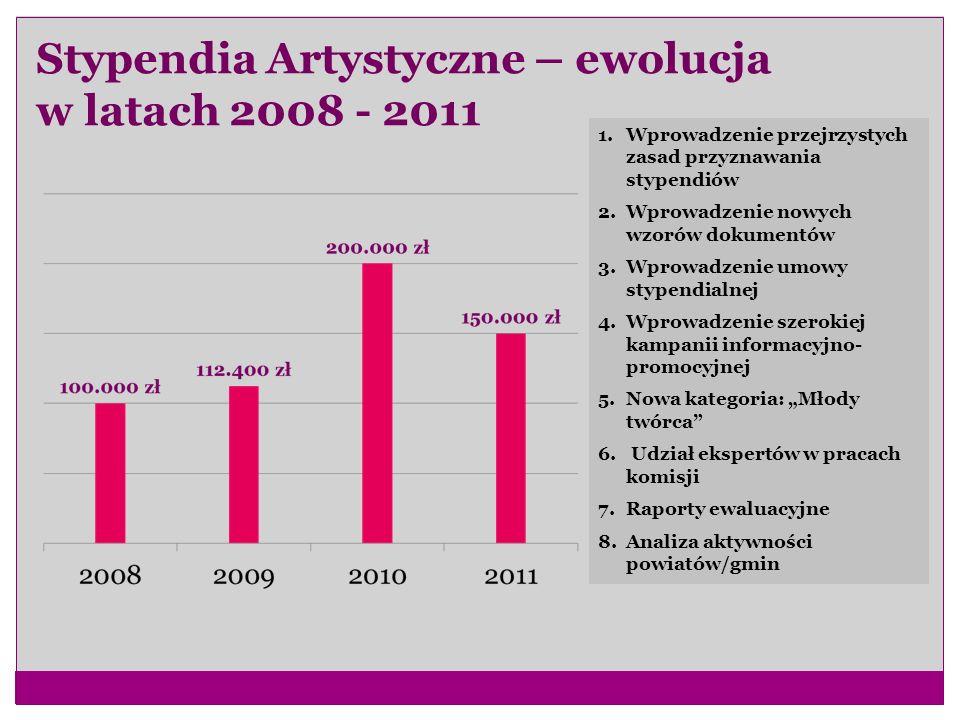 Stypendia Artystyczne – ewolucja w latach 2008 - 2011