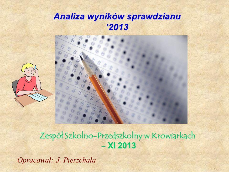 Analiza wyników sprawdzianu '2013