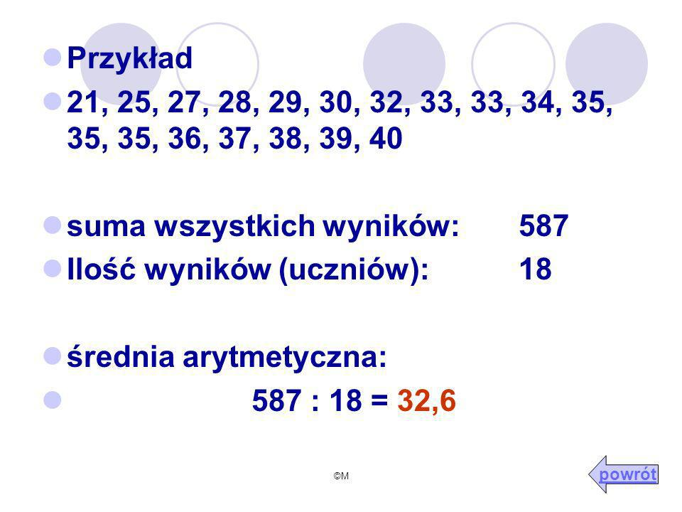 suma wszystkich wyników: 587 Ilość wyników (uczniów): 18