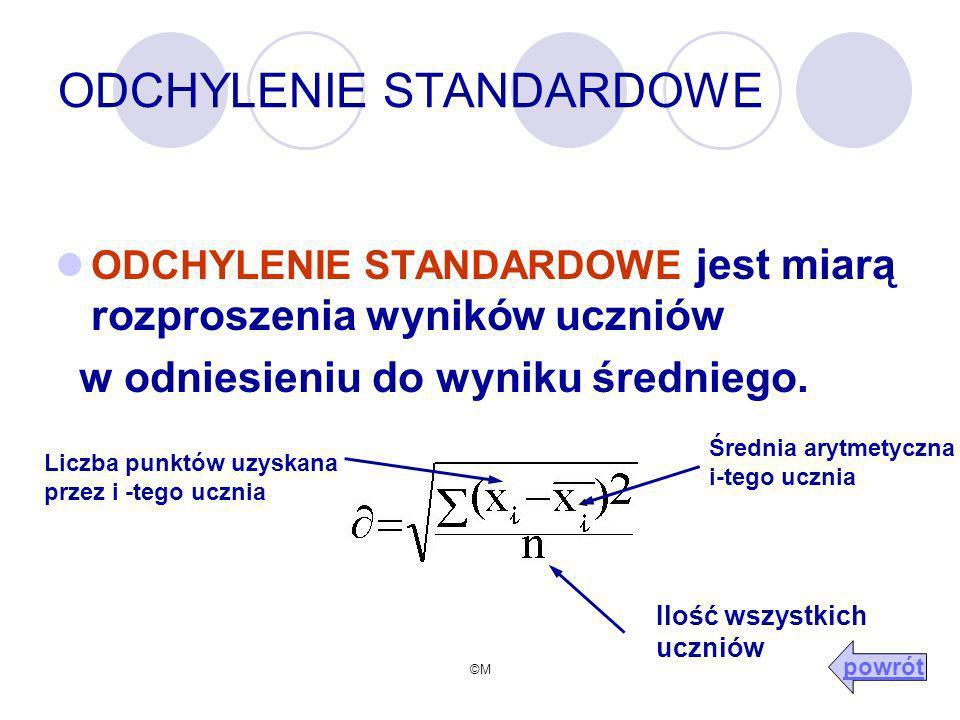 ODCHYLENIE STANDARDOWE