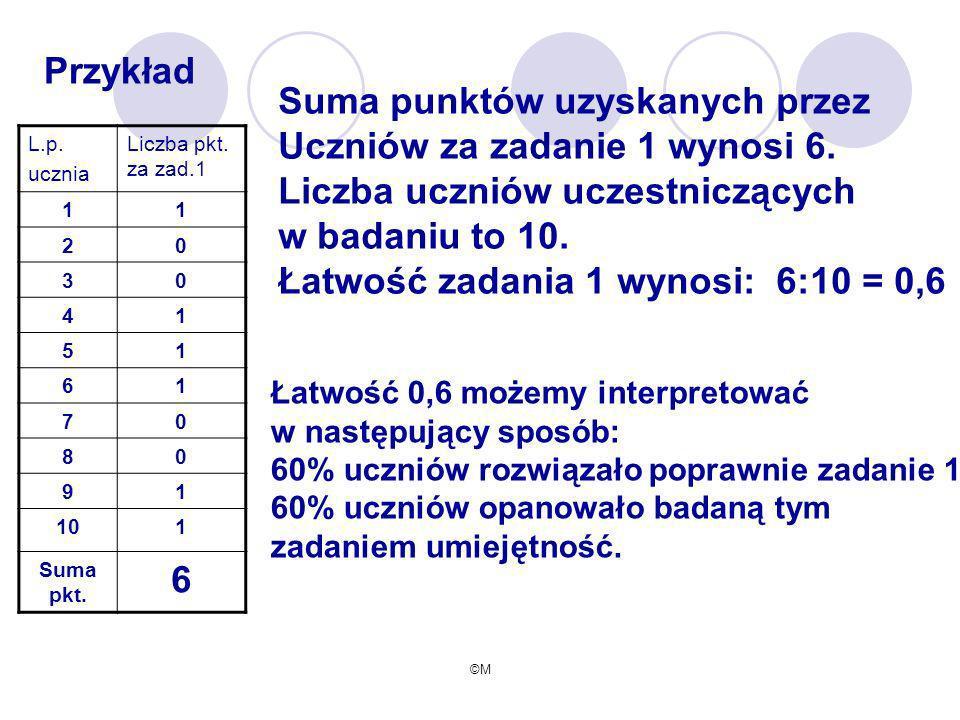 Suma punktów uzyskanych przez Uczniów za zadanie 1 wynosi 6.
