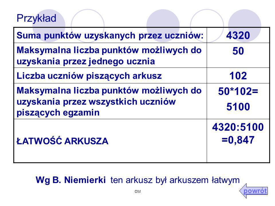 Przykład Suma punktów uzyskanych przez uczniów: 4320. Maksymalna liczba punktów możliwych do uzyskania przez jednego ucznia.