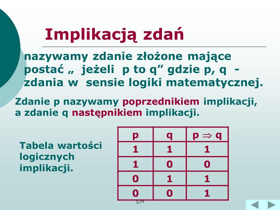 """Implikacją zdań nazywamy zdanie złożone mające postać """" jeżeli p to q gdzie p, q -zdania w sensie logiki matematycznej."""