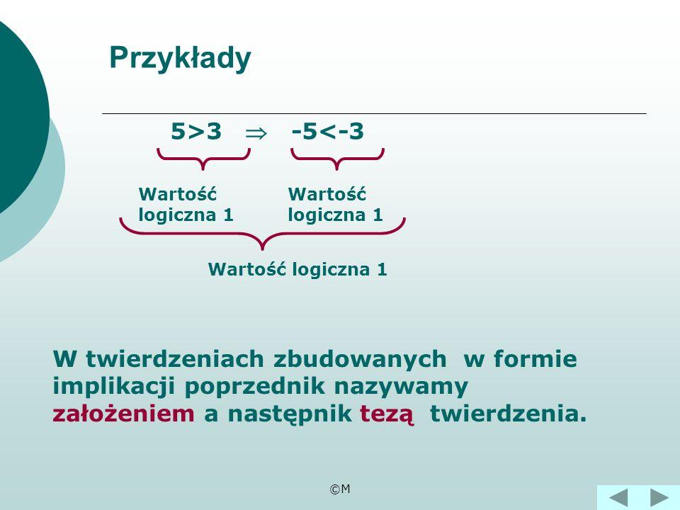 Przykłady 5>3  -5<-3