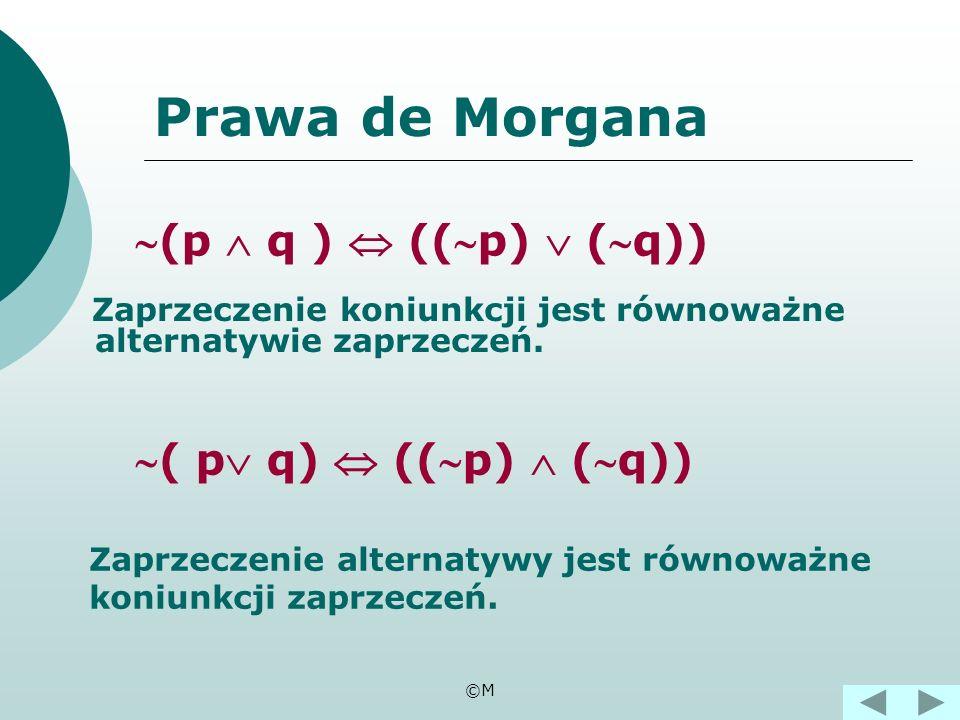 Prawa de Morgana (p  q )  ((p)  (q)) ( p q)  ((p)  (q))
