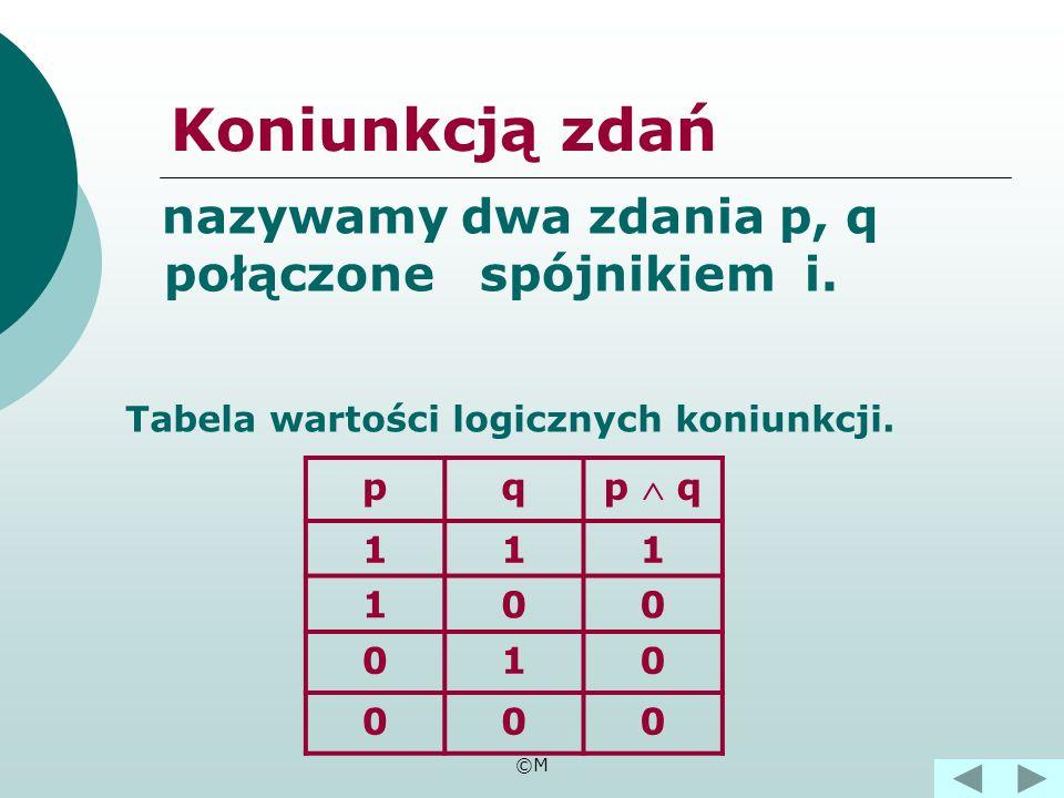 Tabela wartości logicznych koniunkcji.