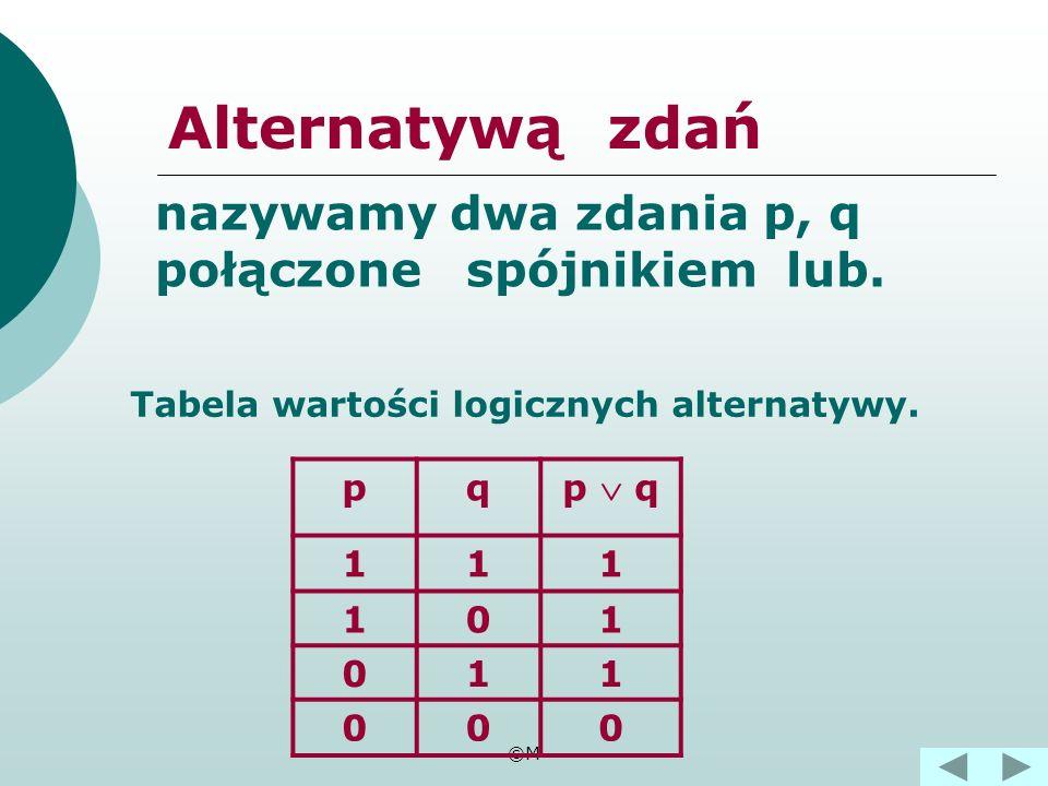 Alternatywą zdań nazywamy dwa zdania p, q połączone spójnikiem lub. p