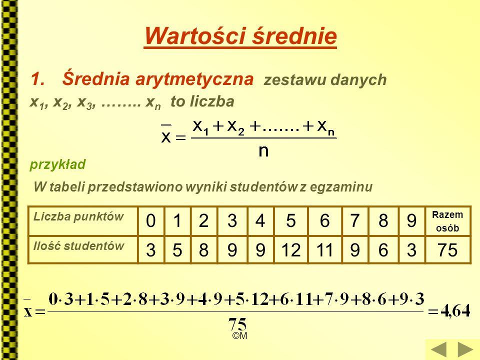 Wartości średnie Średnia arytmetyczna zestawu danych 1 2 3 4 5 6 7 8 9