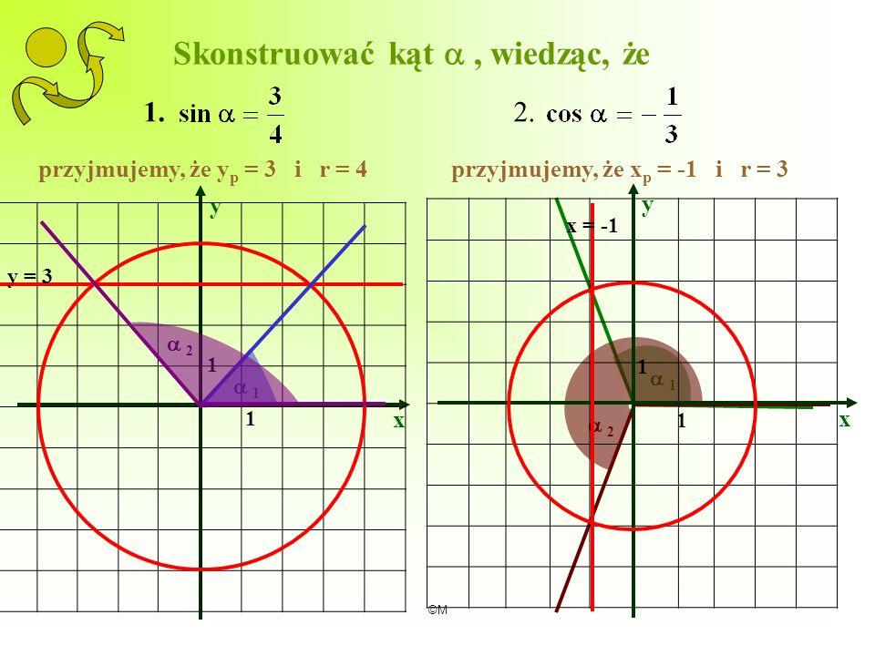 Skonstruować kąt  , wiedząc, że przyjmujemy, że xp = -1 i r = 3