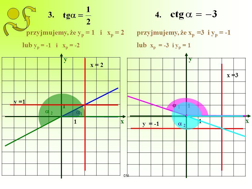 przyjmujemy, że yp = 1 i xp = 2
