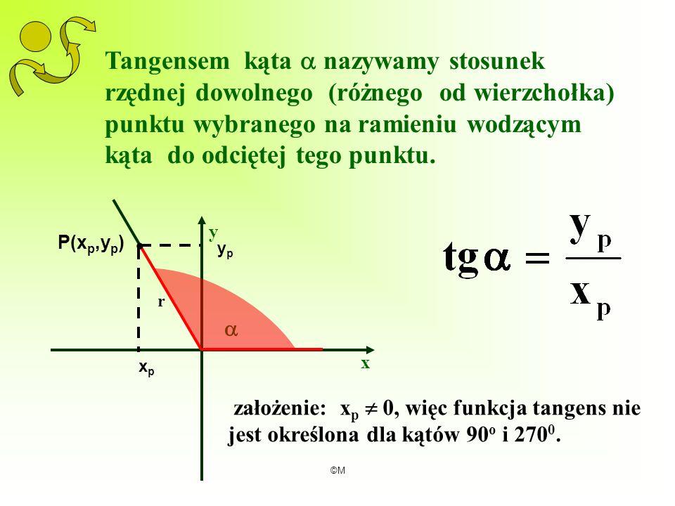 Tangensem kąta  nazywamy stosunek rzędnej dowolnego (różnego od wierzchołka) punktu wybranego na ramieniu wodzącym kąta do odciętej tego punktu.