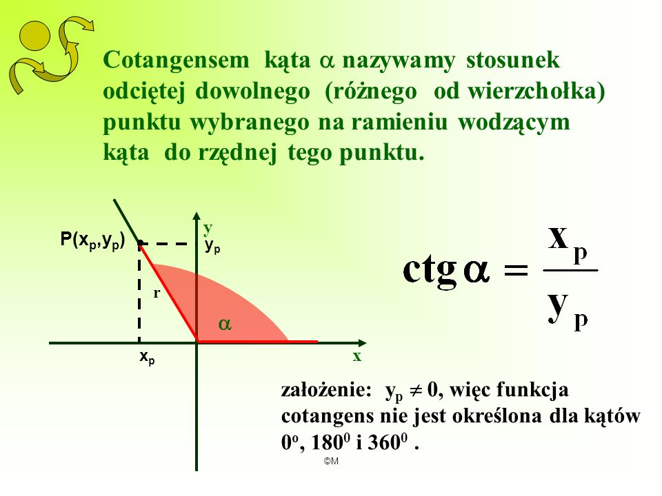 Cotangensem kąta  nazywamy stosunek odciętej dowolnego (różnego od wierzchołka) punktu wybranego na ramieniu wodzącym kąta do rzędnej tego punktu.