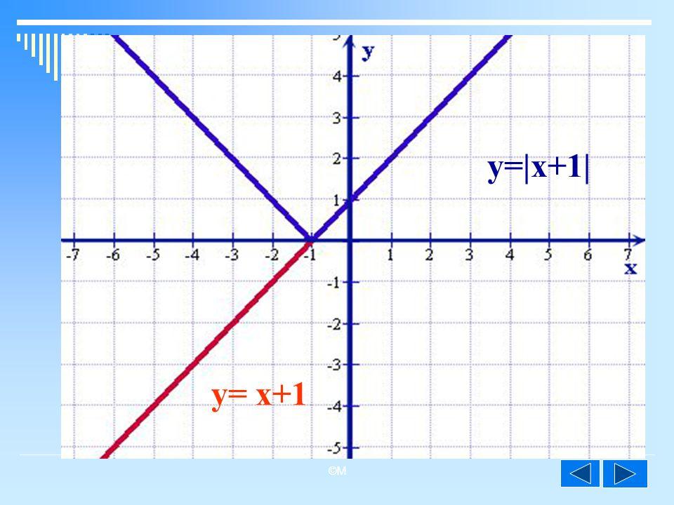 y=|x+1| y= x+1 ©M