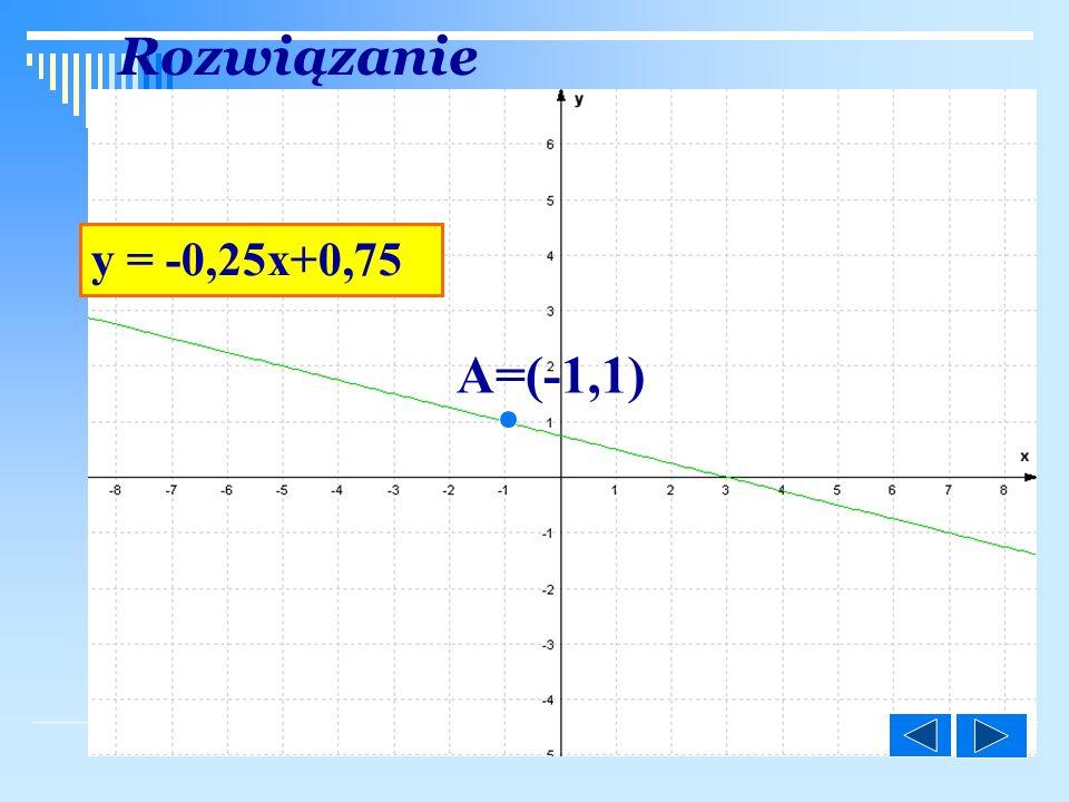 Rozwiązanie y = -0,25x+0,75 A=(-1,1) ©M