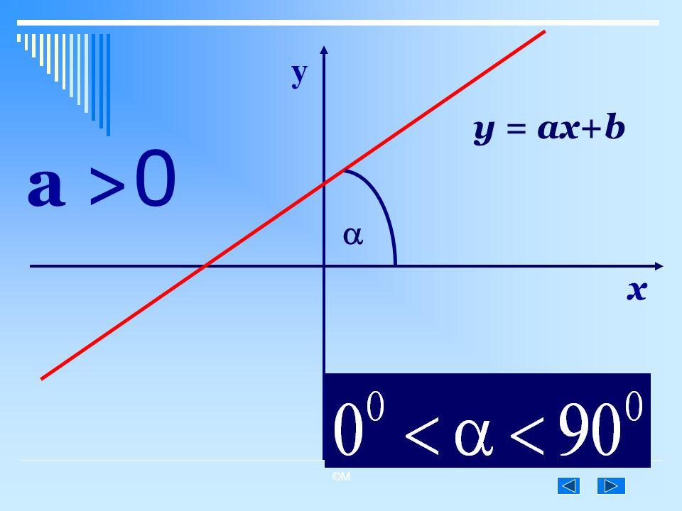 y y = ax+b a >0 x  ©M