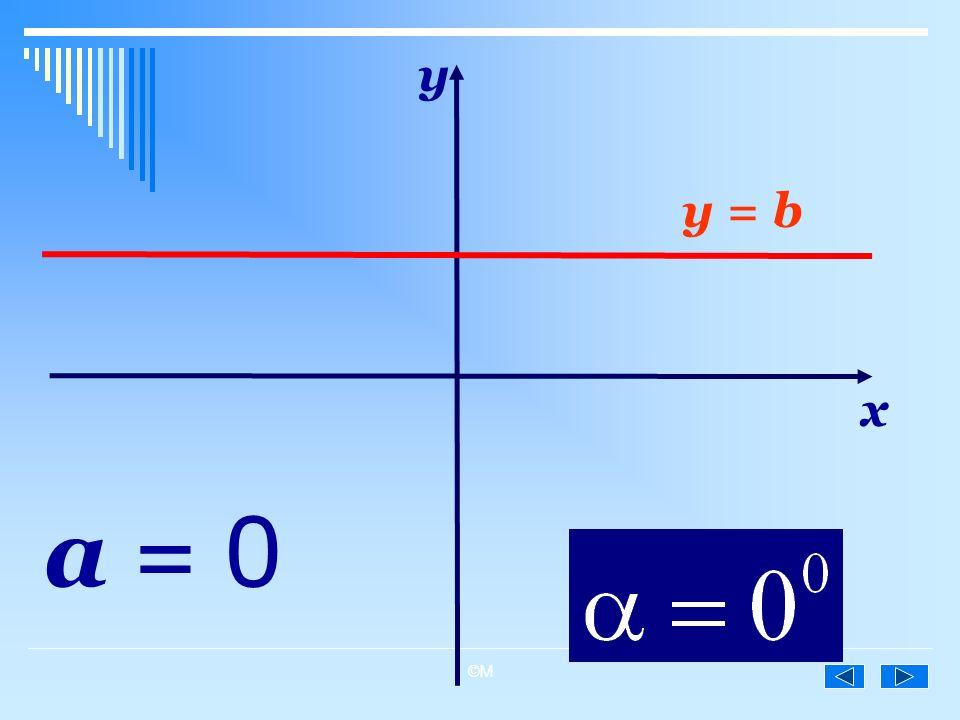 y y = b x a = 0 ©M