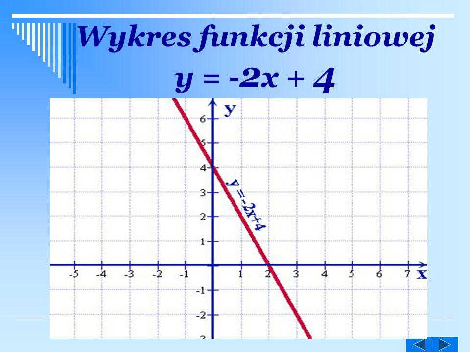 Wykres funkcji liniowej y = -2x + 4