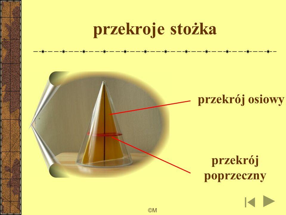 przekroje stożka przekrój osiowy przekrój poprzeczny ©M