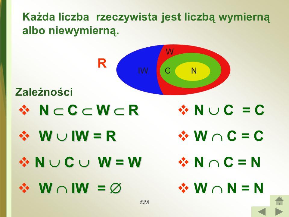 N  C  W  R W  IW = R N  C  W = W W  IW =  N  C = C W  C = C
