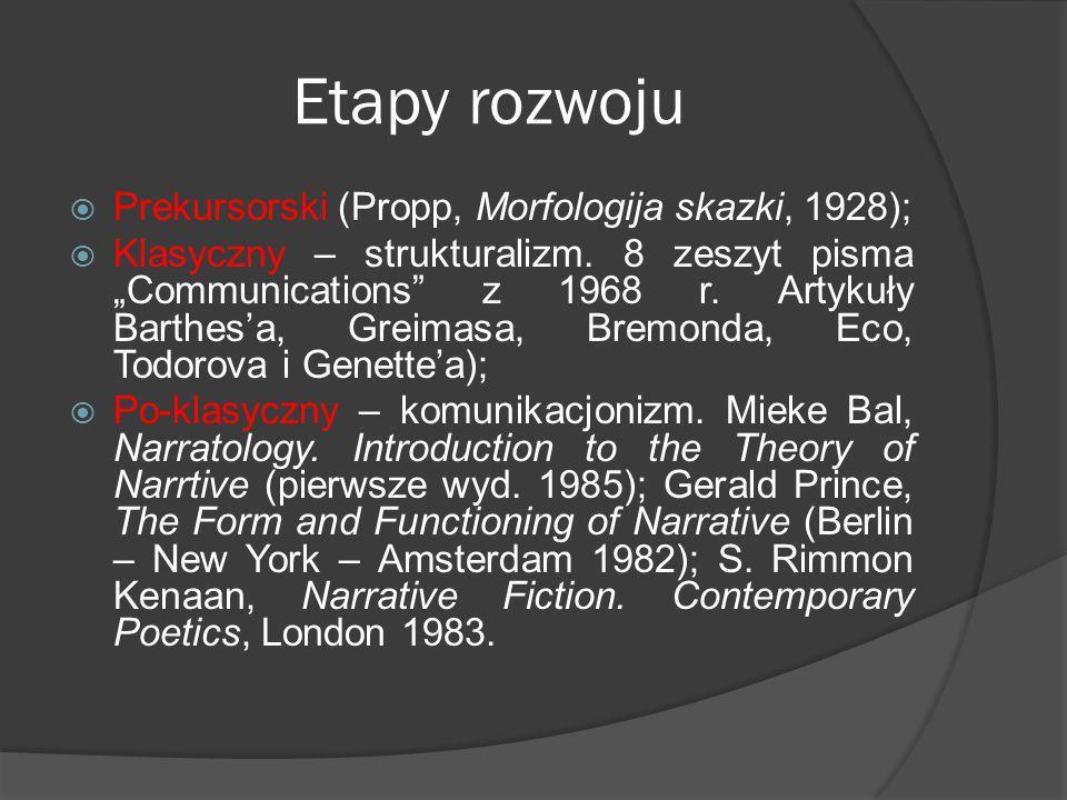 Etapy rozwoju Prekursorski (Propp, Morfologija skazki, 1928);