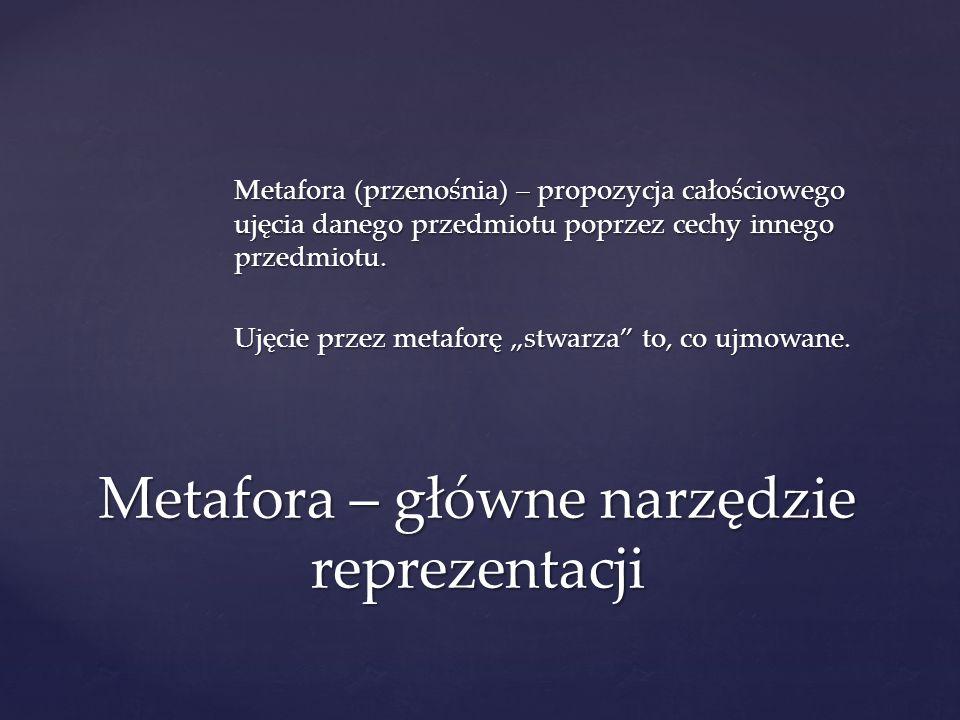 Metafora – główne narzędzie reprezentacji