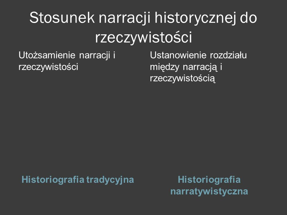 Stosunek narracji historycznej do rzeczywistości