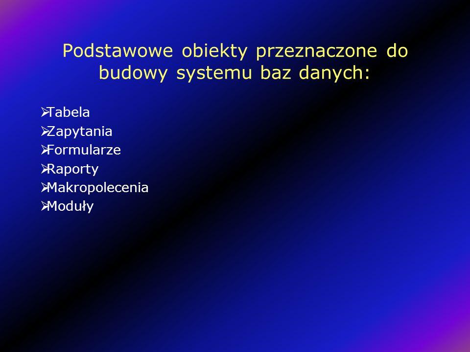 Podstawowe obiekty przeznaczone do budowy systemu baz danych: