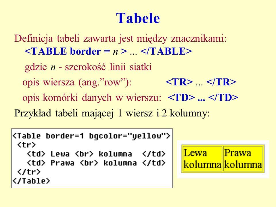 Tabele Definicja tabeli zawarta jest między znacznikami: <TABLE border = n > ... </TABLE> gdzie n - szerokość linii siatki.