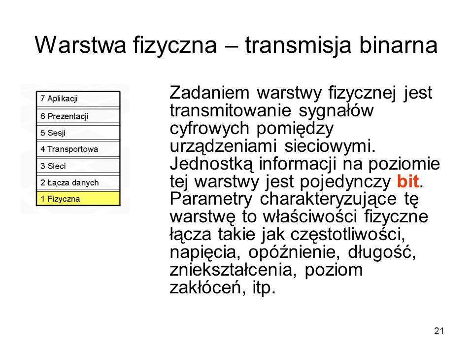 Warstwa fizyczna – transmisja binarna