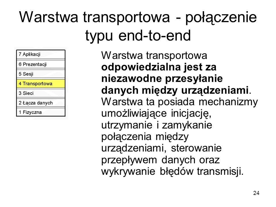 Warstwa transportowa - połączenie typu end-to-end