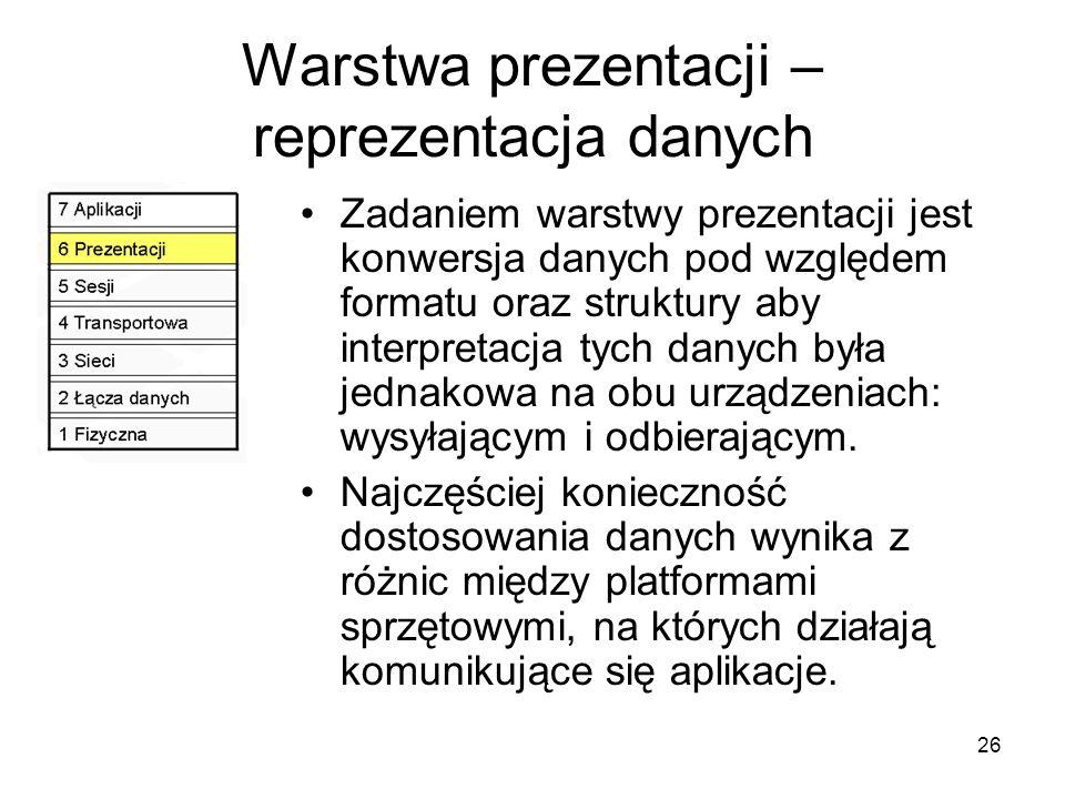 Warstwa prezentacji – reprezentacja danych