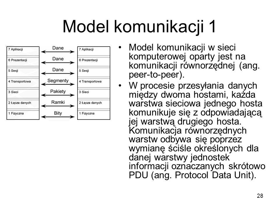 Model komunikacji 1 Model komunikacji w sieci komputerowej oparty jest na komunikacji równorzędnej (ang. peer-to-peer).