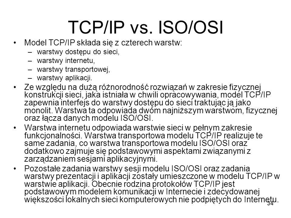 TCP/IP vs. ISO/OSI Model TCP/IP składa się z czterech warstw: