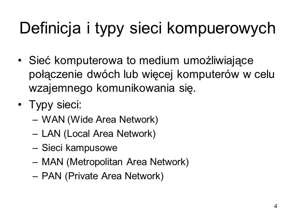 Definicja i typy sieci kompuerowych