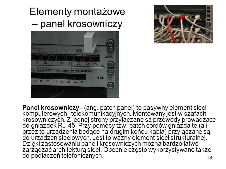 Elementy montażowe – panel krosowniczy