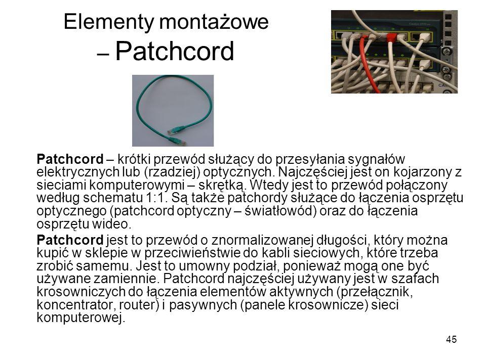 Elementy montażowe – Patchcord