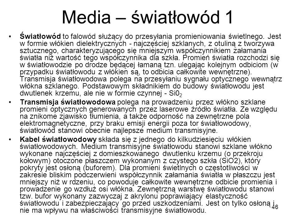 Media – światłowód 1