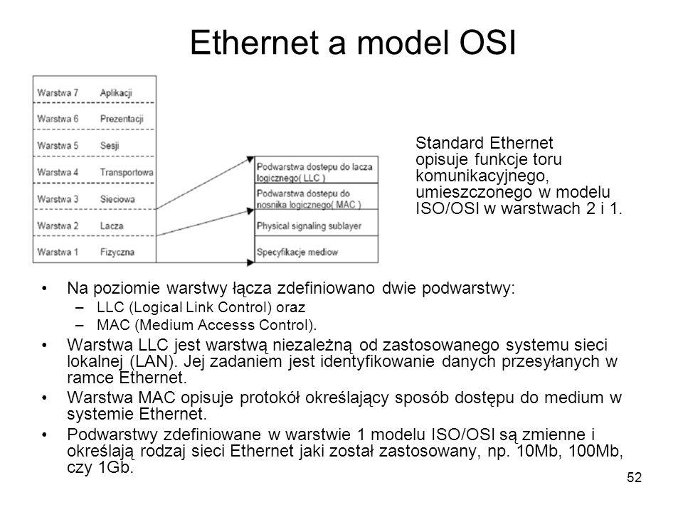 Ethernet a model OSI Standard Ethernet opisuje funkcje toru komunikacyjnego, umieszczonego w modelu ISO/OSI w warstwach 2 i 1.