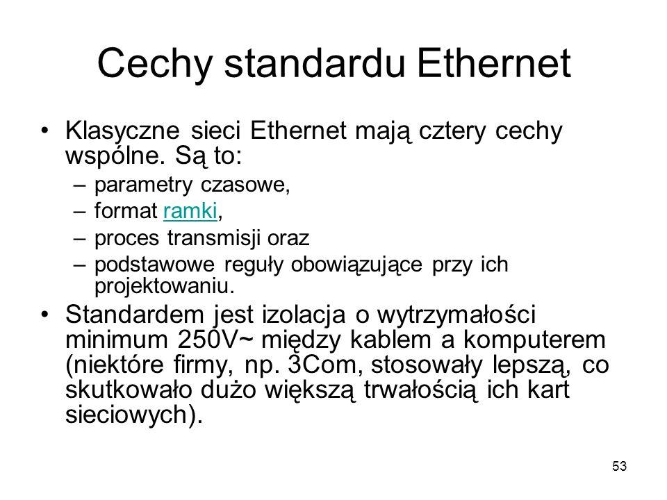 Cechy standardu Ethernet