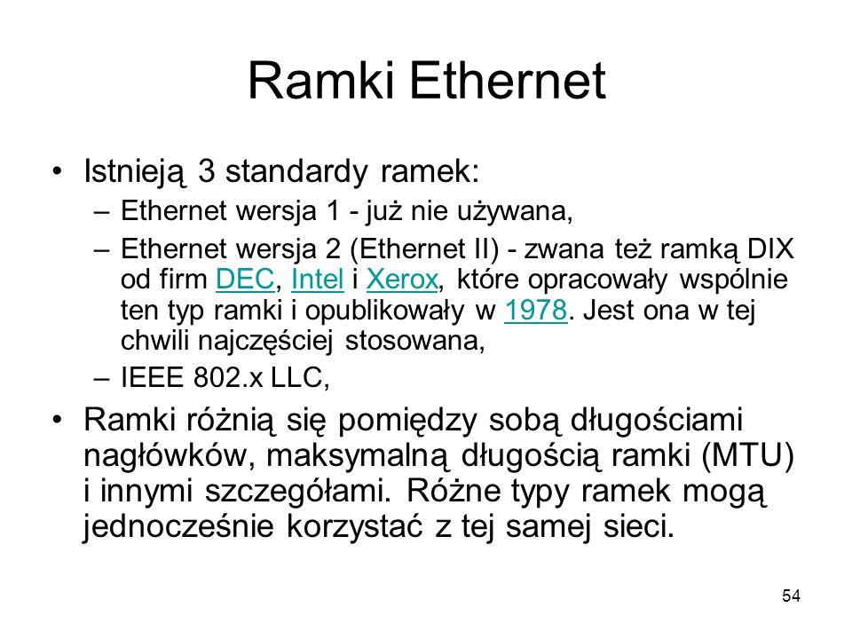 Ramki Ethernet Istnieją 3 standardy ramek: