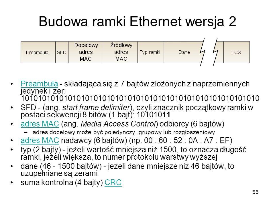 Budowa ramki Ethernet wersja 2