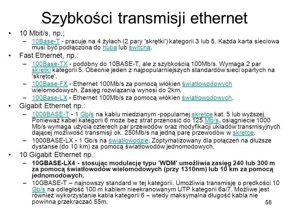 Szybkości transmisji ethernet