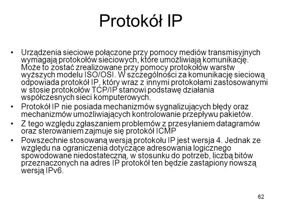 Protokół IP