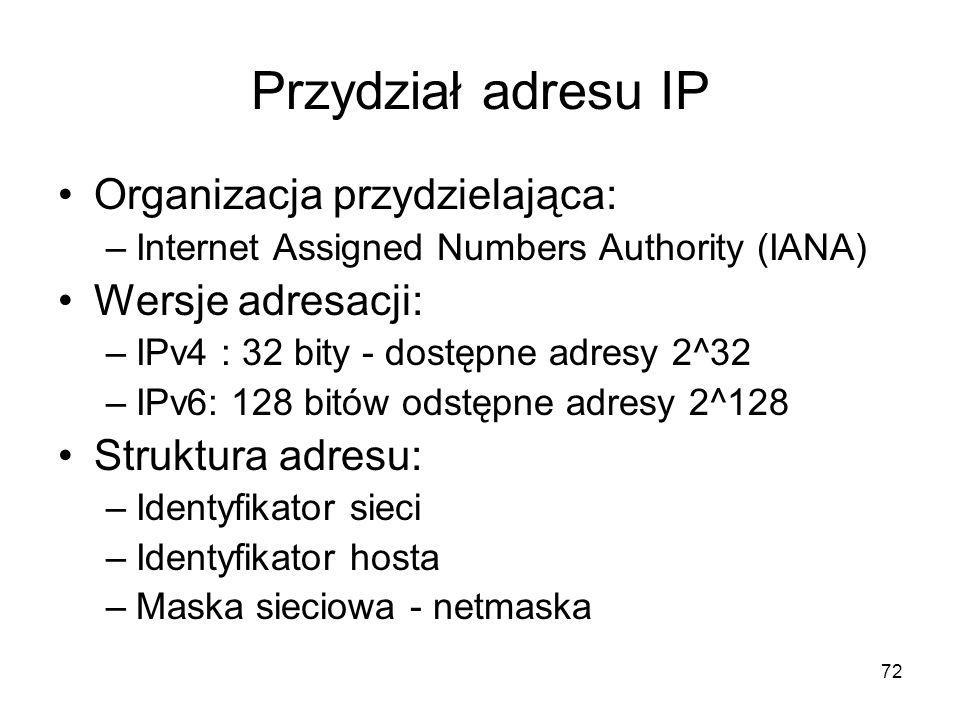 Przydział adresu IP Organizacja przydzielająca: Wersje adresacji:
