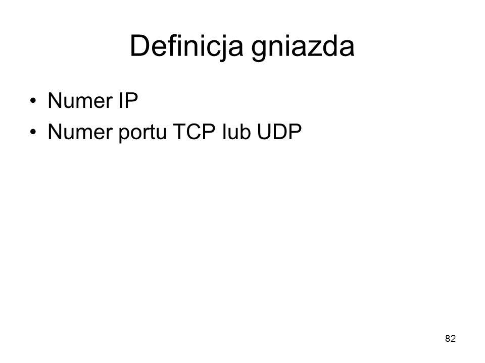 Definicja gniazda Numer IP Numer portu TCP lub UDP
