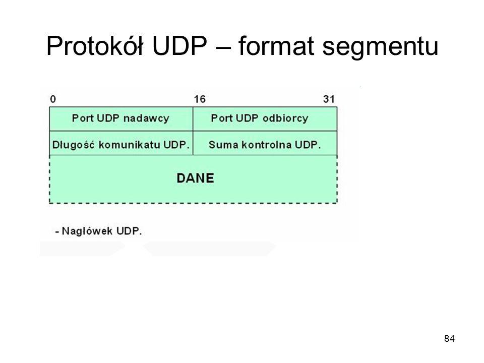 Protokół UDP – format segmentu